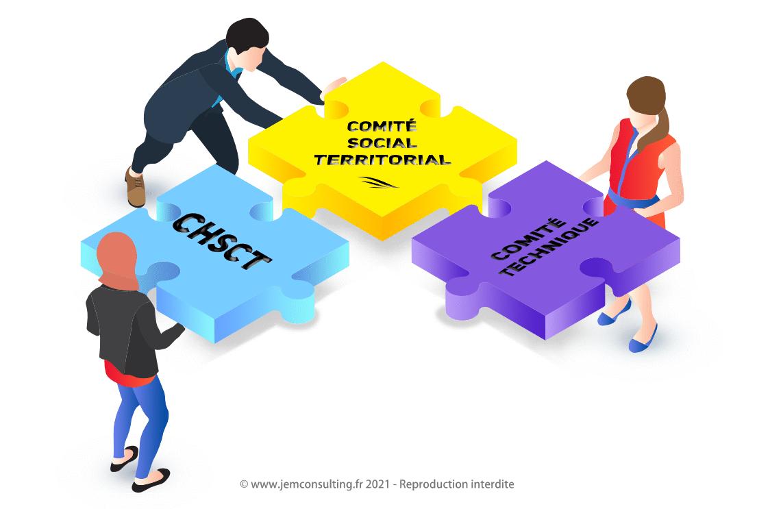 CST Comité Social Territorial