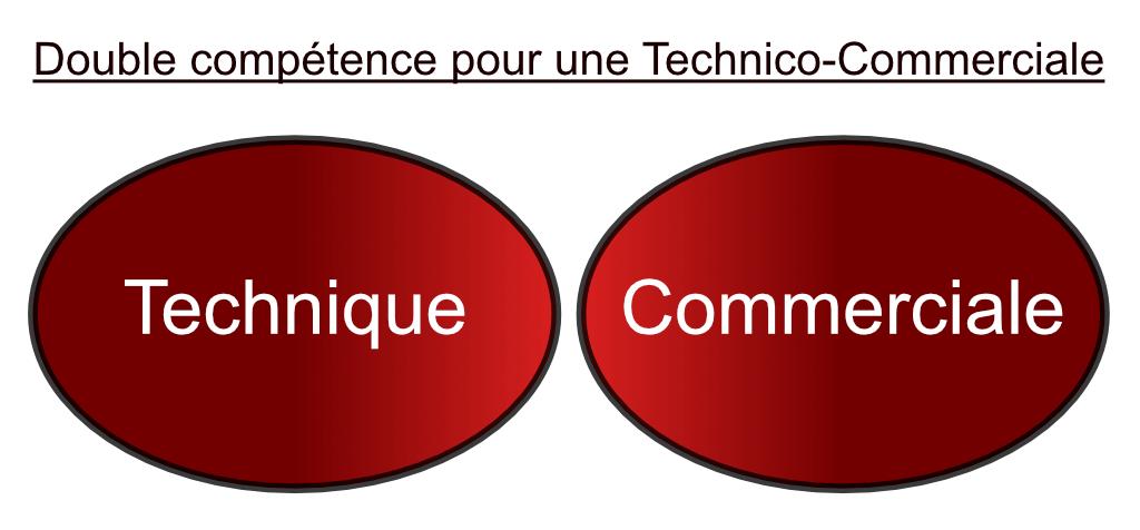 Double compétence