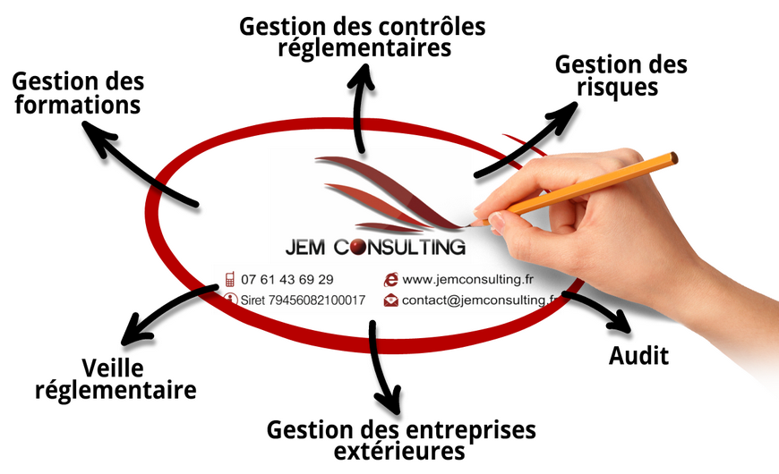 Formation CHSCT Jem Consulting