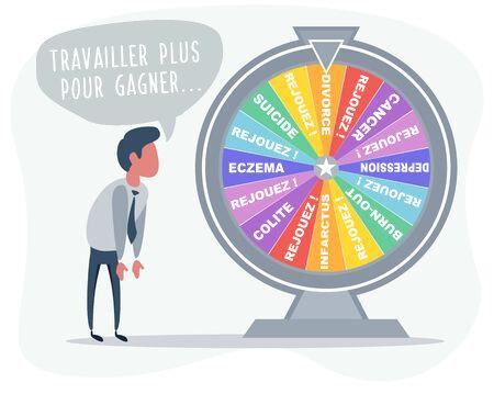 La roue du travail