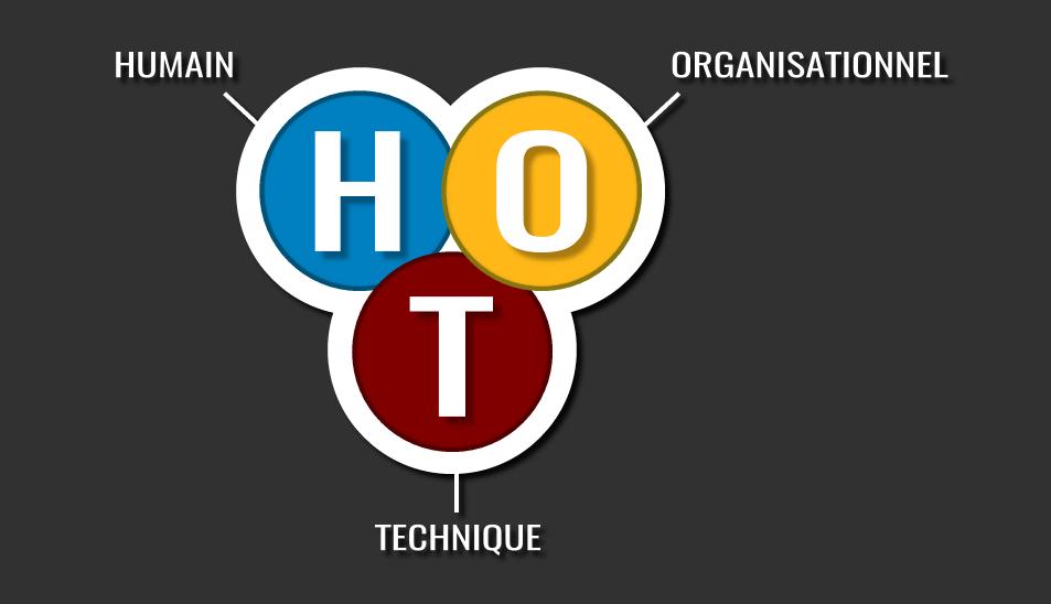 Techniques organisationnelles