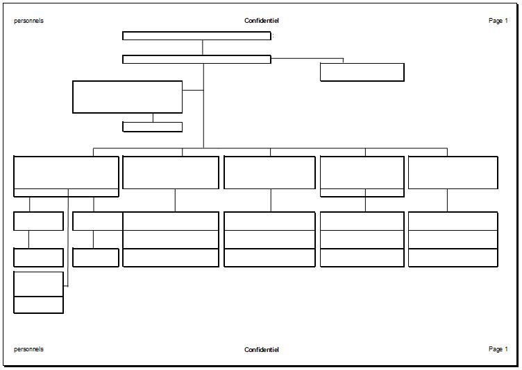 tableau réorganisation service