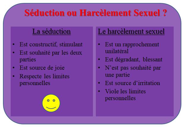 séduction-ou-harcèlement