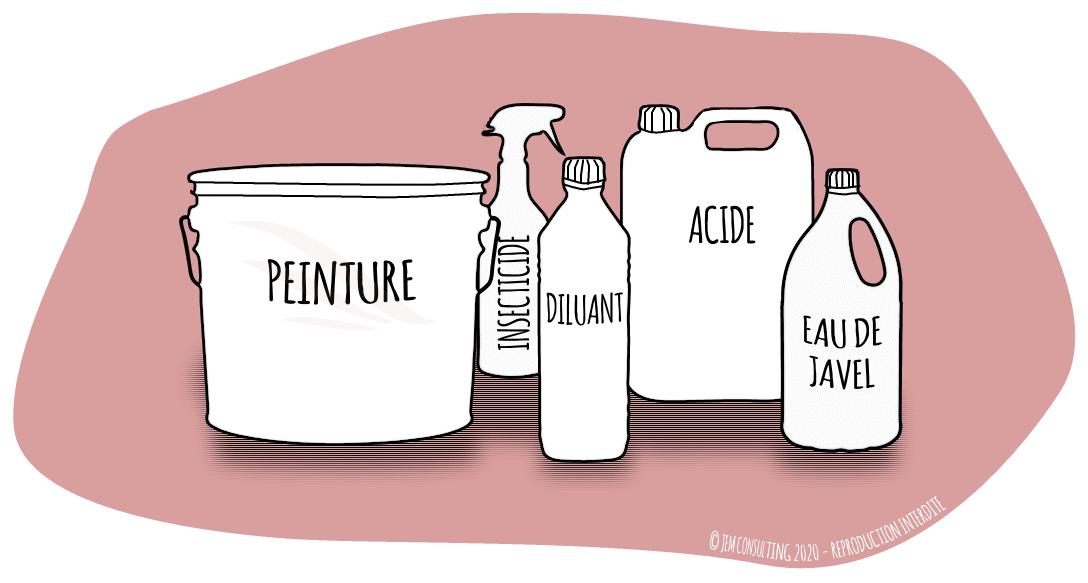 Produits chimiques dangereux pour la santé