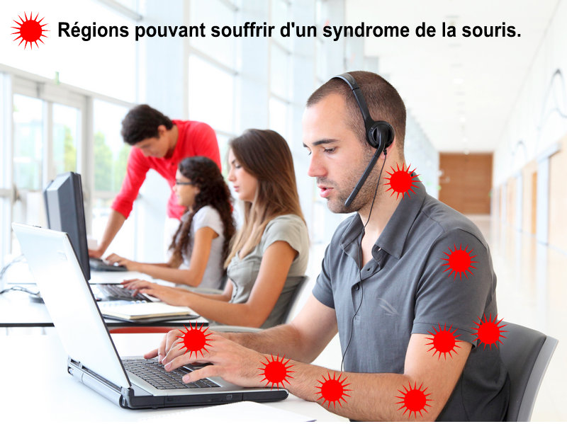 Syndrome de la souris